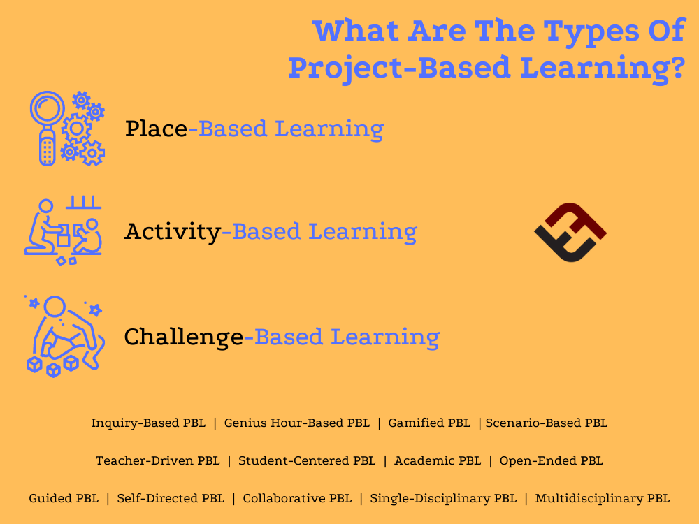 20 Types Of Project Based Learning Show Its Range As A
