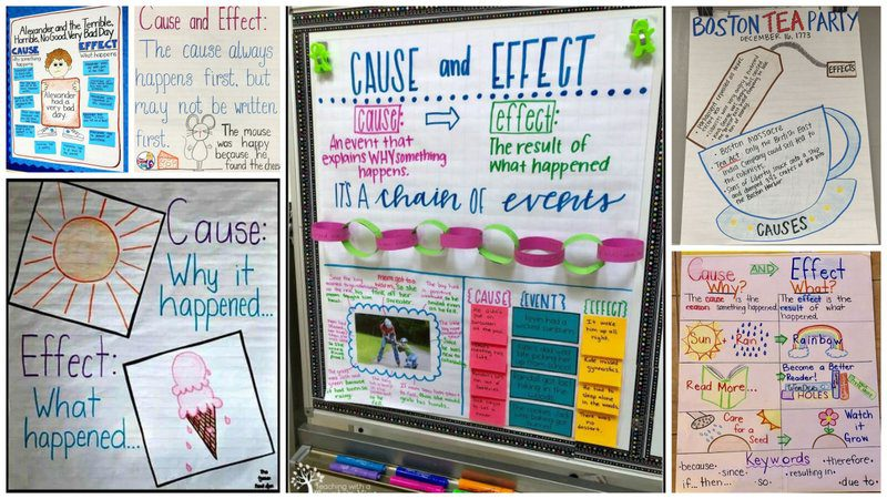 15 Cause and Effect Anchor Charts To Try In Your