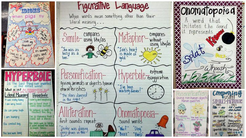 16 Figurative Language Anchor Charts That You Literally Need Right