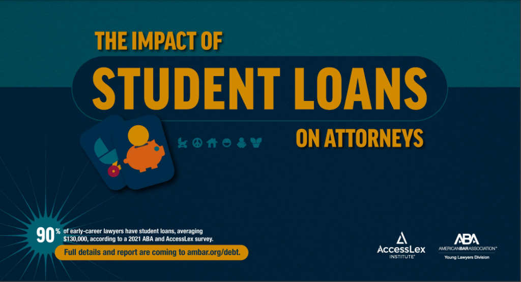 ABA report shows impact of law school debt on young