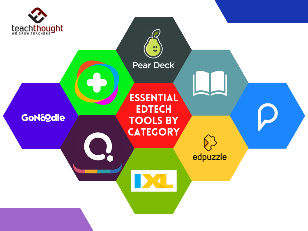 100 Essential EdTech Tools By Category Updated 2021