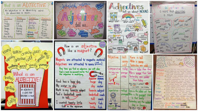 15 Great Anchor Charts for Teaching Adjectives