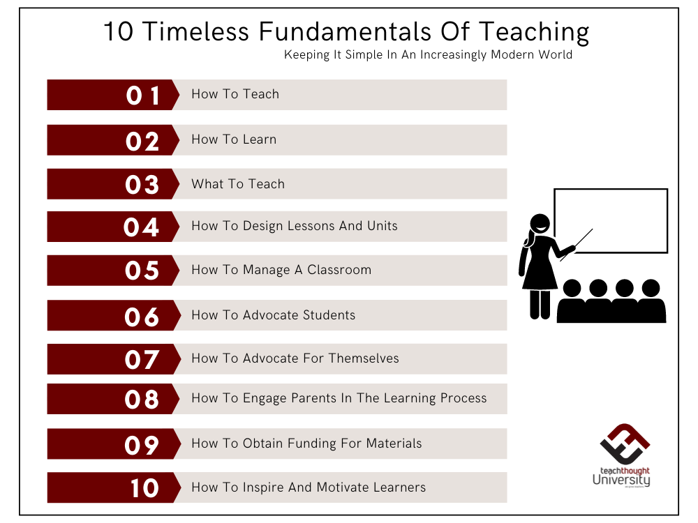 Keeping It Simple 10 Timeless Fundamentals Of Teaching